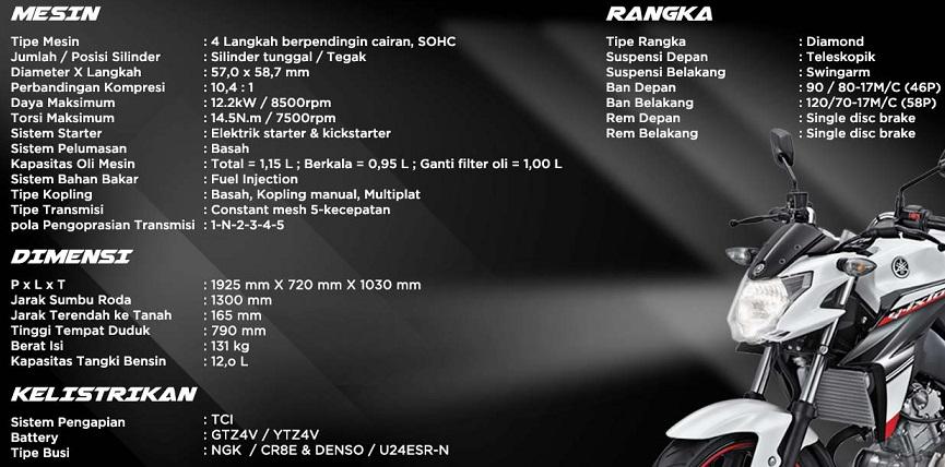 Pilihan Warna New Yamaha Vixion 150 Advance 2015: Harga, Spesifikasi dan Galeri PNG – Mercon Motor